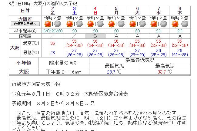大阪の週間天気予報